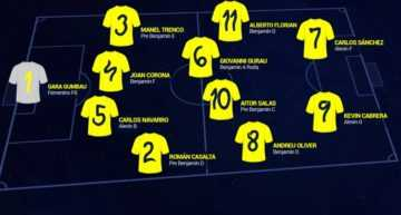 Este es el XI de la semana para el fútbol base del Villarreal
