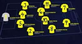 Estos han sido los mejores jugadores de la cantera del Villarreal CF