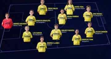 El Villarreal escoge su once ideal de la Cantera Grogueta para el 14 y 15 de enero