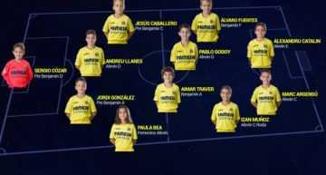 Los Once Destacados de la cantera del Villarreal para el 6 y 7 de mayo