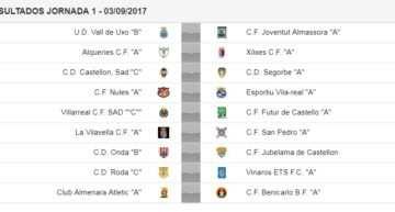 La FFCV publica los calendarios 2017-2018 en Primera Regional Juvenil