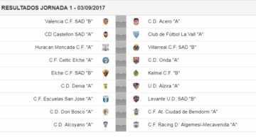 Oficial: calendario 2017-2018 de Liga Nacional Juvenil de la FFCV