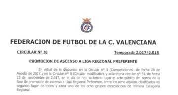 ÍNDICE: Todas las circulares oficiales FFCV en la temporada 2017-2018