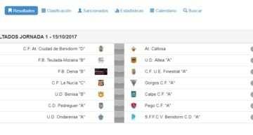 Alicante ya tiene confirmados sus grupos y calendario de Segunda Provincial Cadete e Infantil