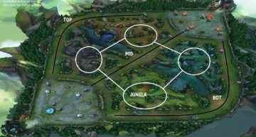 Introducción a League of Legends: bienvenidos a la Grieta del Invocador