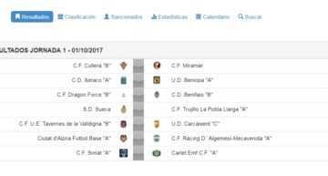 La Ribera y La Safor ya tienen confirmados sus grupos y calendario FFCV de Segunda Infantil y Cadete