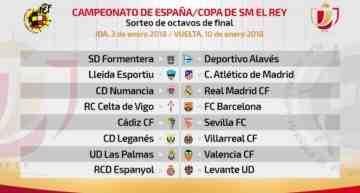 Análisis: rivales de los equipos valencianos en octavos de final de Copa del Rey