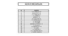 La FFCV publica los grupos de competición 18-19 del grueso del fútbol-8 y parte del fútbol-11 de Castellón