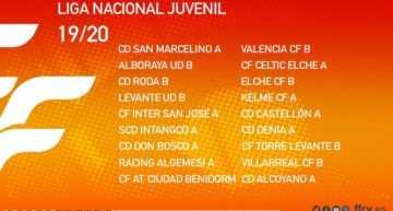 El Grupo 8 de Liga Nacional Juvenil ya tiene calendario para la 2019-2020