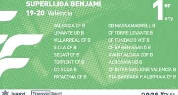 La FFCV oficializa los grupos de Superliga Benjamín Primer y Segundo Año 2019-2020