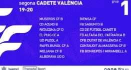 Grupos para la temporada 19/20 en la Segunda Cadete Valencia