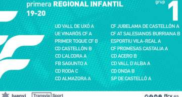 Confirmados los ocho grupos de Primera Regional Infantil FFCV para la 2019-2020