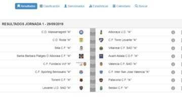 Las Superligas FFCV 2019-2020 hacen públicos sus calendarios oficiales