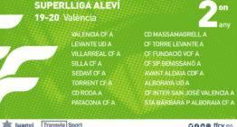Primeras ligas FFCV de fútbol-8 confirmadas: grupos de las Superligas Alevín de Primer y Segundo Año 2019-2020