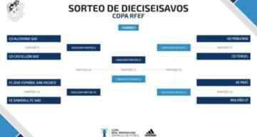 Duelo fraticida entre Castellón y Alcoyano como plato fuerte de los dieciseisavos de Copa RFEF