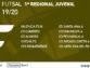 Grupos de Primera y Segunda Regional Juvenil de Fútbol Sala para Valencia, Alicante y Castellón