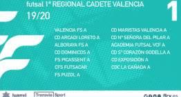 Grupos Cadetes y Juveniles de futsal FFCV para Valencia, Alicante y Castellón 2019-2020