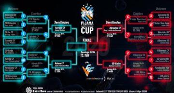 Torrent, Kelme, Hércules y Alzira lucharán este domingo por conquistar la #PijamaCup de FIFA20