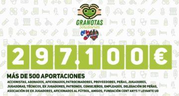 El Levante UD cierra su campaña con casi 300.000 euros recaudados para adquirir material sanitario