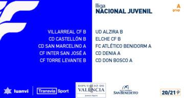 La 'nueva' Liga Nacional Juvenil valenciana 2020-21 ya tiene Grupos A y B confirmados