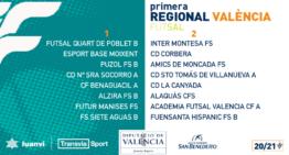 Conoce aquí los calendarios para Primera Regional de fútbol sala 20-21