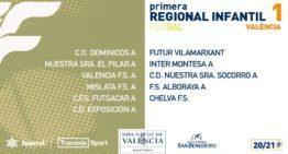 Estos son los grupos y calendarios 20-21 de Primera Regional Infantil de fútbol sala