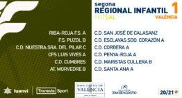 Oficiales los 3 grupos y calendarios de Segunda Regional Infantil València de fútbol sala