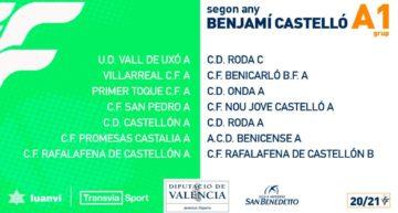 Grupos Benjamines 20-21 de Castellón, ya confirmados