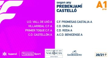 Confirmados los grupos Prebenjamines 20-21 de la provincia de Castellón