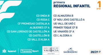 La FFCV confirma los grupos de competición 20-21 en Primera Regional Infantil