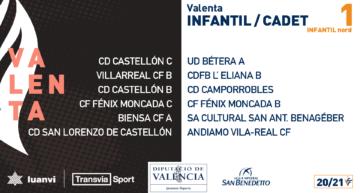 La Liga Infantil-Cadete Valenta anuncia los 6 grupos de competición 2020-2021