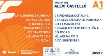Las ligas Alevines de Castellón 20-21 tienen componentes y grupos confirmados
