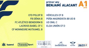 Ya disponibles los 21 grupos de competición Benjamín de Alicante 20-21
