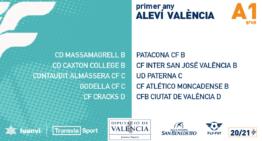 Los 28 grupos Alevines de Valencia ya conocen sus grupos definitivos para la temporada 20-21