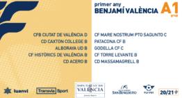 Confirmados los 25 grupos Benjamines FFCV 20-21 en la provincia de València