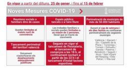 Agenda Deportiva de Aldaia: Semana del 25 al 31 de enero de 2021