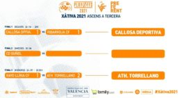 La final del Playoff de ascenso a Tercera RFEF entre CD Buñol y el ganador del CD Castellón B – CD Utiel se jugará el miércoles 30