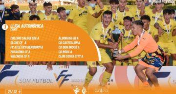 Composición de los dos grupos FFCV de Liga Autonómica Cadete 2021-2022