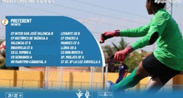 La Lliga Preferent Infantil 21-22 contará con estos cinco grupos