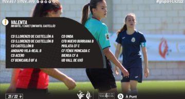 Grupos infantil/cadete Valenta FFCV para la temporada 21-22