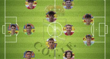 El XI ideal repleto de clase y revelaciones en el COTIF Sub-20 Masculino 2021