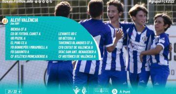 Grupos oficiales de Alevín Segundo Año de València para la temporada 21-22