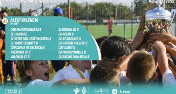 Aquí están los grupos de Alevín Primer Año de València FFCV 2021-2022